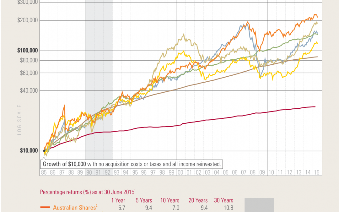 INVESTMENT TRACKERS GUIDE TO STARTING AN INVESTMENT PORTFOLIO